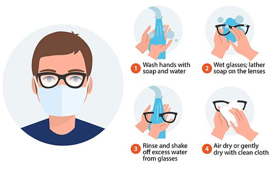 graphic of hands washing eyeglasses with soap and water
